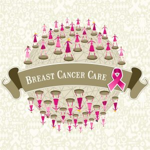 Breast Cancer Center Programs